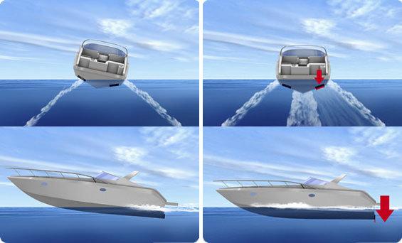 Volvo Penta trimado sistema de compensación